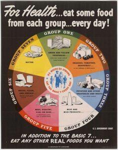 Food Groups Vintage